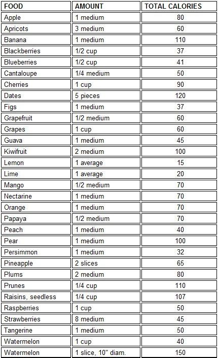 0 cal vegetables 80 best images about food info on calorie