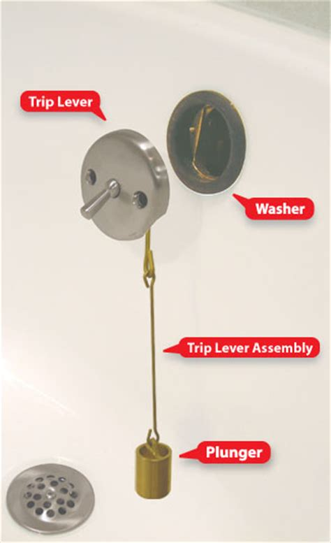 bathtub drain mechanism diagram how to replace the drain mechanism