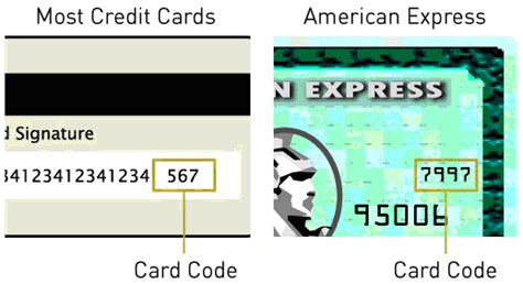 Credit Card Number Format Mastercard Pin Maestro Issue Number On