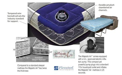 Air Coil Mattress by Air Coil Mattress Glastop Inc