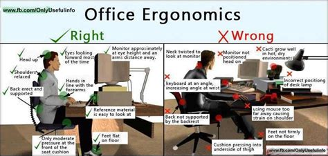 office definition world s best facts what is ergonomics