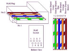 diagram circuit source diagram correct color alignment cat5e network cable