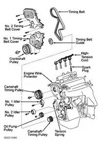 1996 toyota rav4 serpentine belt routing and timing belt diagrams