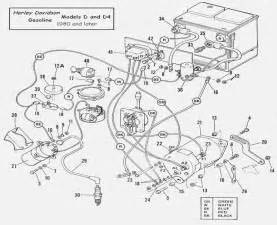 94 ezgo golf cart wiring diagram wiring diagram