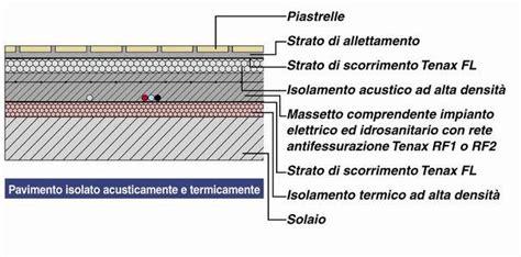 stratigrafia pavimento pin stratigrafia di solaio particolare on