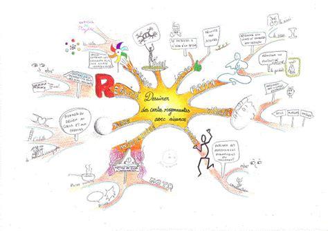draw a mind map drawing program mind map