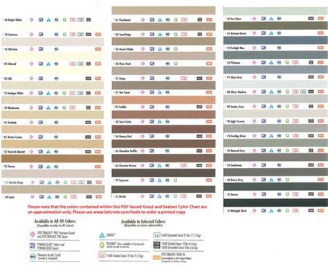 ultra performance grout caulk laticrete colors 10 3oz laticrete latasil silicone sealant caulk stonetooling