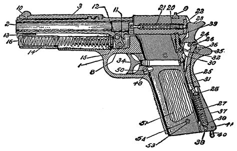 Caxon Easy Planner planning to buy a used 1911 read this hawaii
