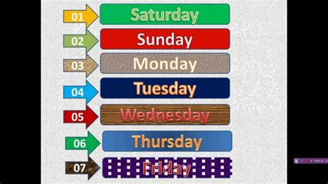 seven days name of week seven days name learning for nursery