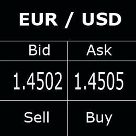 bid ask forex bid ask spread daily price