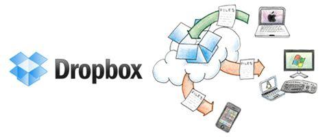 dropbox basic download dropbox file syncing made easy skatter