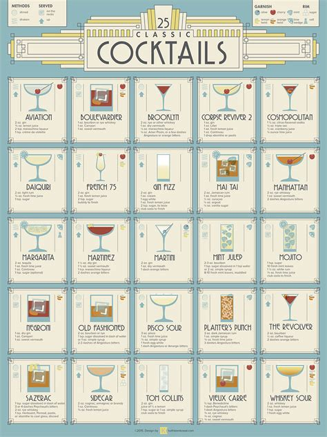 cocktail recipes poster cocktail recipe chart kathleen kowal