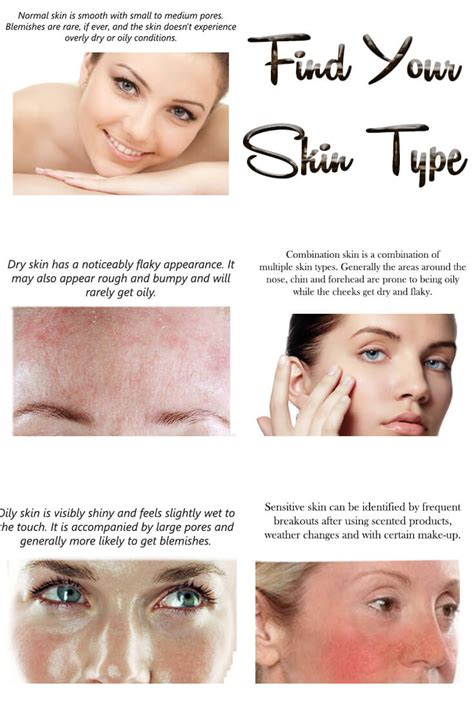 Find Shield The Skin Youre In by How To Find Your Skin Type