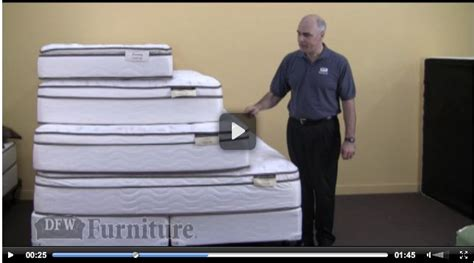 Compare Mattress Sizes Twin Full Queen King Mattress Review Double Bedroom Furniture