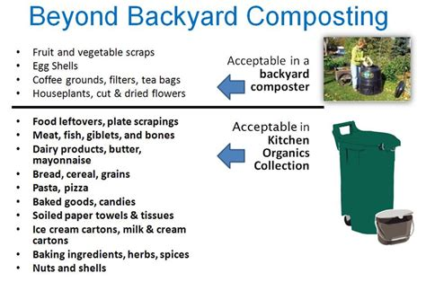 backyard composting guide organics municipality of north cowichan