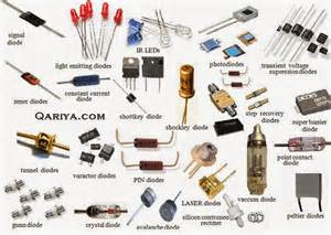 innovative electronics circuits different types of electronics component