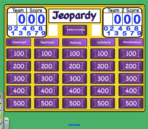 Chapel Hill Snippets Expectations Jeopardy For The Smartboard Jeopardy For Smartboard
