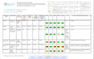 Monthly Kpi Report Template Best Photos Of Weekly Dashboard Template Kpi Dashboard