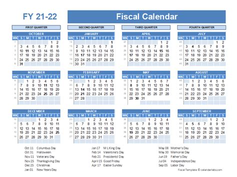 fiscal planner template   printable templates