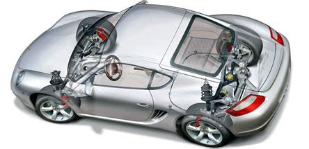 Porsche Cayman Weight Distribution by Porsche Cayman Pictures From Report From The Street By Pro