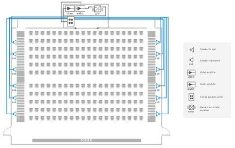 Free Wedding Floor Plan Template cinema video and audio equipment layout cinema seating