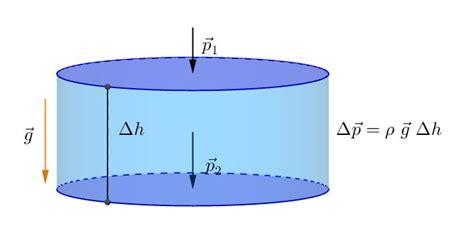 vasi comunicanti fisica i vasi comunicanti e la legge di stevino pressione