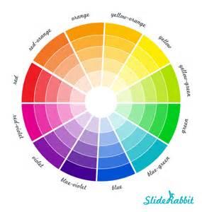 color wheel palette visualsugar memory persuasion and design a