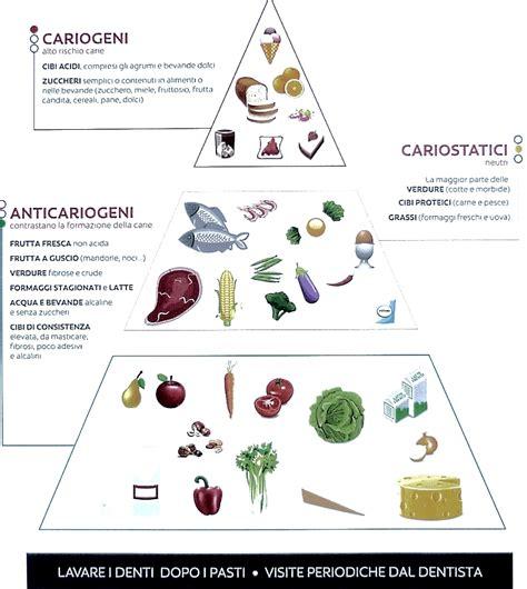 alimenti per anemici salute dei denti e alimentazione