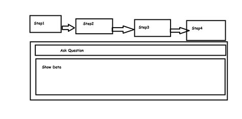 mvc layout javascript javascript js with mvc model view controller