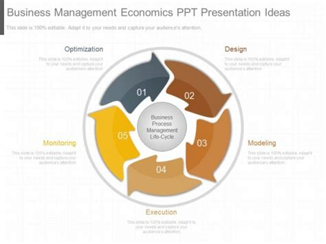 Ppt Topics For Mba Students by Management Paper Presentation Topics