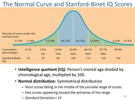 Average Age Mba Stanford by Growth And Change Growth Averages 2 3 Inches Per Year