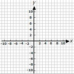 coordinate geometry: 9 of 10