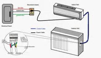 split ac unit wiring diagram get free image about wiring diagram