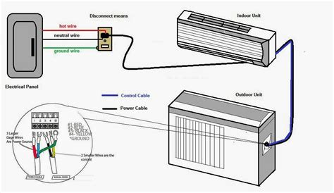 split ac unit wiring diagram get free image about wiring