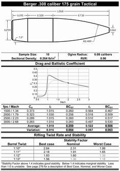 sniper data card template sniper log book pdf images gun stuff