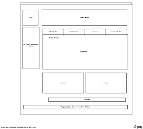 web design layout wireframes how to annoy ux designers placeit blog