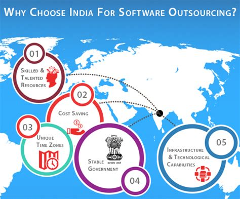 why india is considered the most matured global software