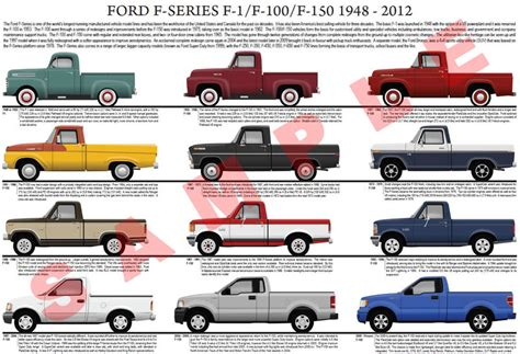 ford f 150 evolution ford truck models by year autos post