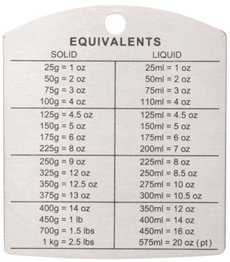 how does someone convert 14 ounces to grams? mccnsulting