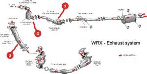 Exhaust System Layout All Years Need Exhaust Help Subaru Forester