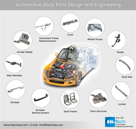 design engineer automotive automotive engineering salary 2015 best auto reviews