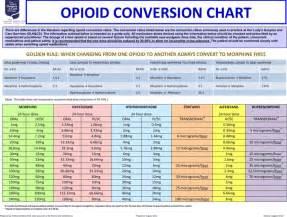 free opioid conversion chart formxls