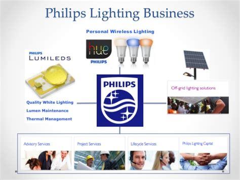 philips lighting website decoratingspecial