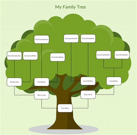 how to make family tree in powerpoint to create a family tree in