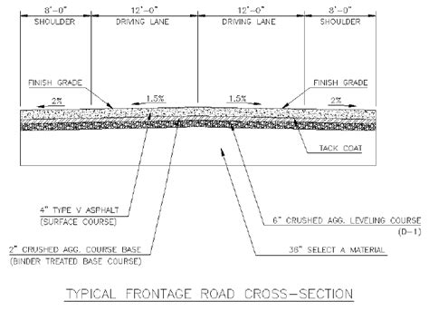 irc section 62 roadway cross section pavement design