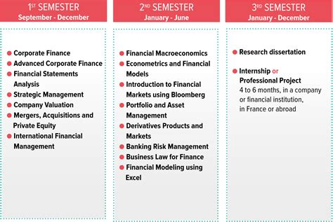 master dissertation topics master thesis topics in finance master thesis topics in
