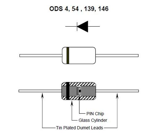 pin diode parameters macom pin switch and attenuator diodes