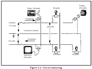 220 volt wiring diagram myideasbedroom