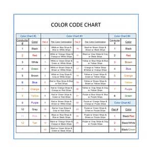 wire color code chart power cable conductor table power wiring diagram free