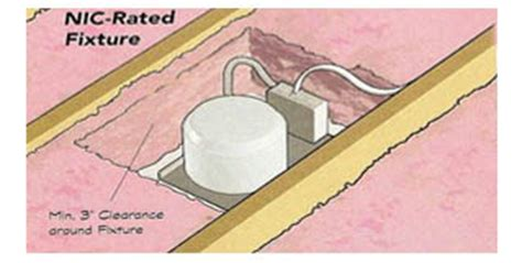 non ic rated recessed light insulation – economical home